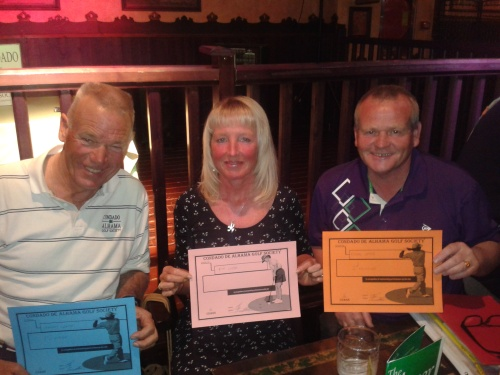 the 3 divisional winners - Graham, Kim and Kevin.........