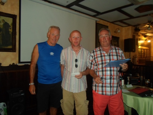 division 2 winner Nigel...........